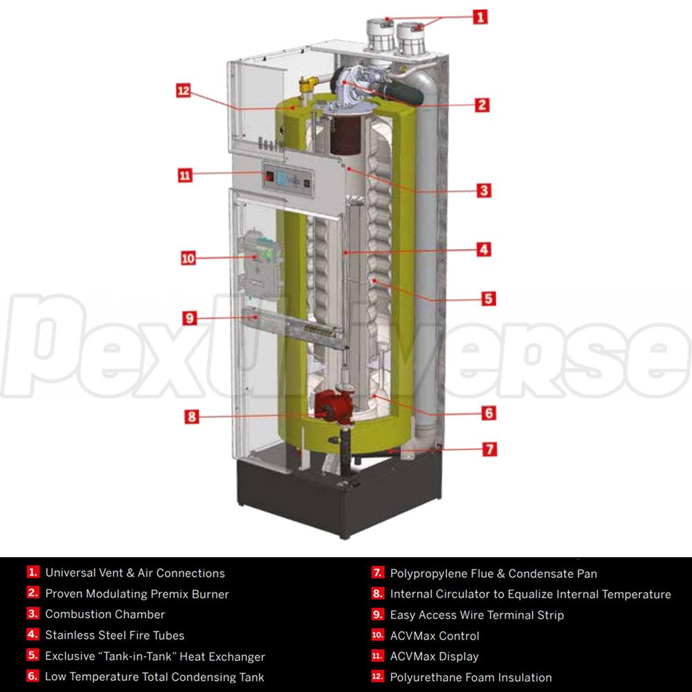 Traingle Tube Acv Heatemaster 399 Tc Combi Boiler Water Heater Gas Wiring Diagram For Heatmaster Condensing Domestic 300000 Btu