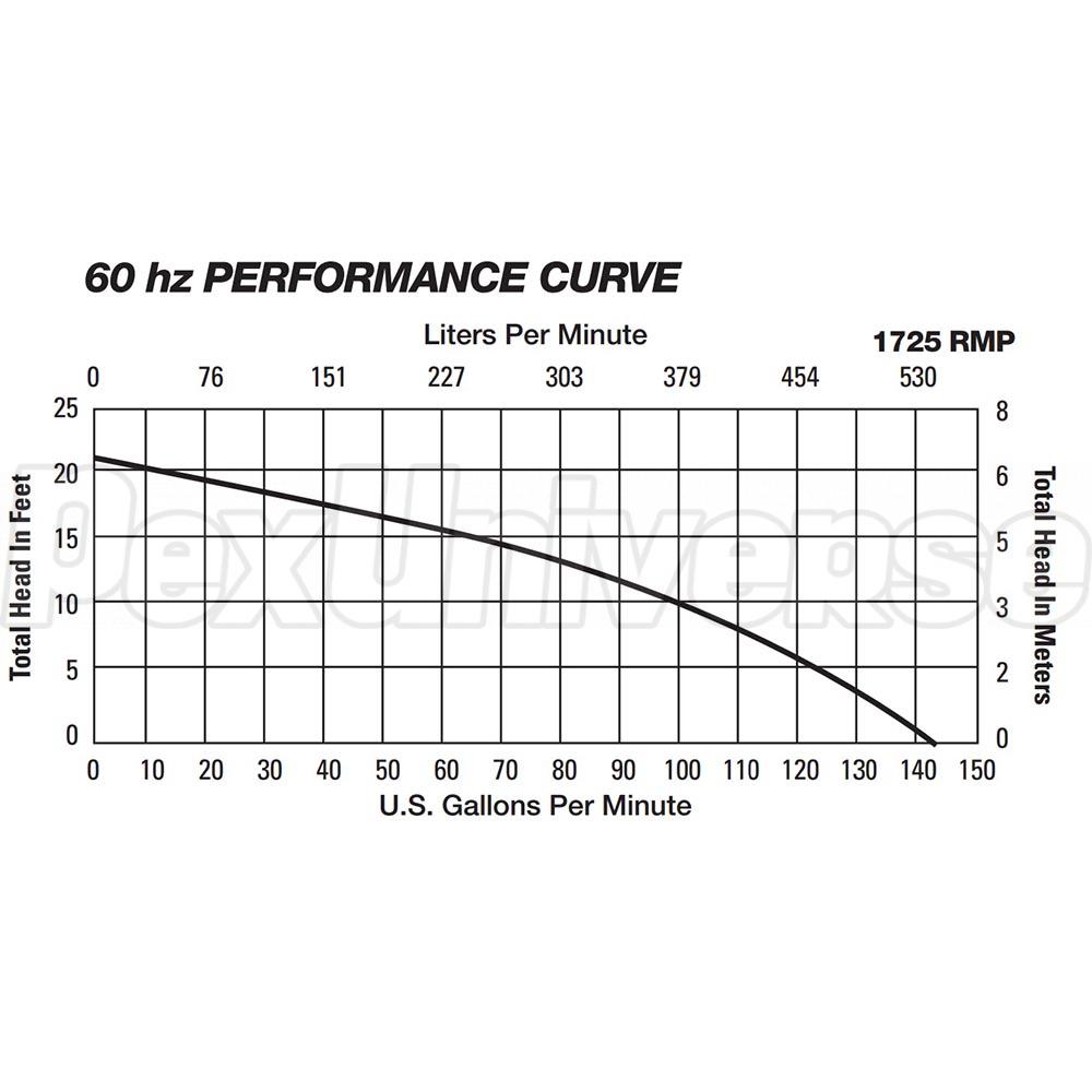 Liberty Pumps Le41a 2 Automatic Sewage Pump Pexuniverse Float Control Diagram W Wide Angle Switch 25 Cord 4 10 Hp 115v